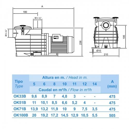 Насос Kripsol Ondina OK33 (7 м³/ч, 0.33HP)